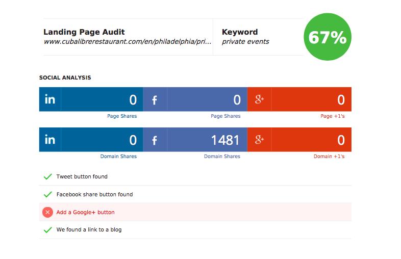 SEO Score Social Media Report